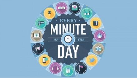 Minuto a Minuto en Internet